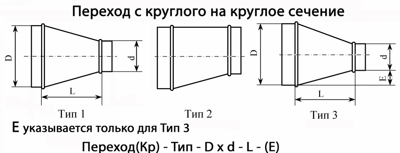Монтаж при переходе с одного диаметра на другой